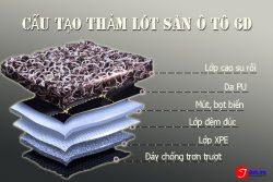 Thảm lót sàn ô tô 6D là loại thảm gì? Mua ở đâu? ||OTOM.VN